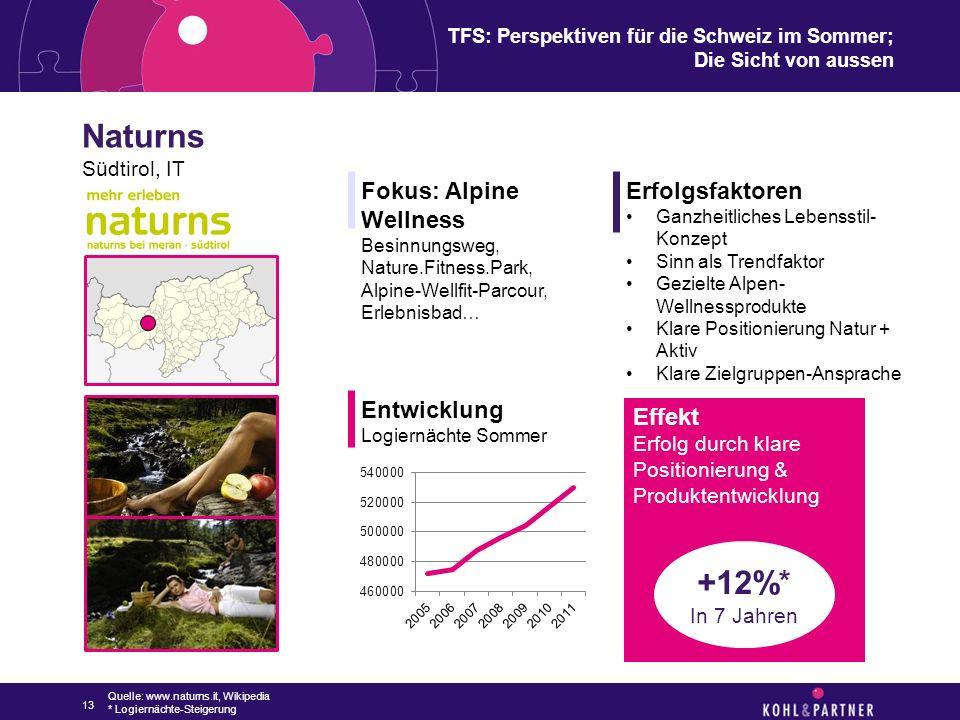 TFS: Perspektiven für die Schweiz im Sommer; Die Sicht von aussen Naturns Südtirol, IT 13 Fokus: Alpine Wellness Besinnungsweg, Nature.Fitness.Park, A