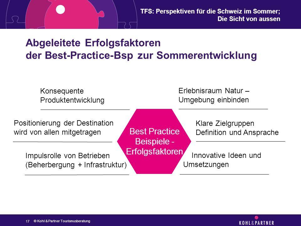 TFS: Perspektiven für die Schweiz im Sommer; Die Sicht von aussen Abgeleitete Erfolgsfaktoren der Best-Practice-Bsp zur Sommerentwicklung 17 Positioni