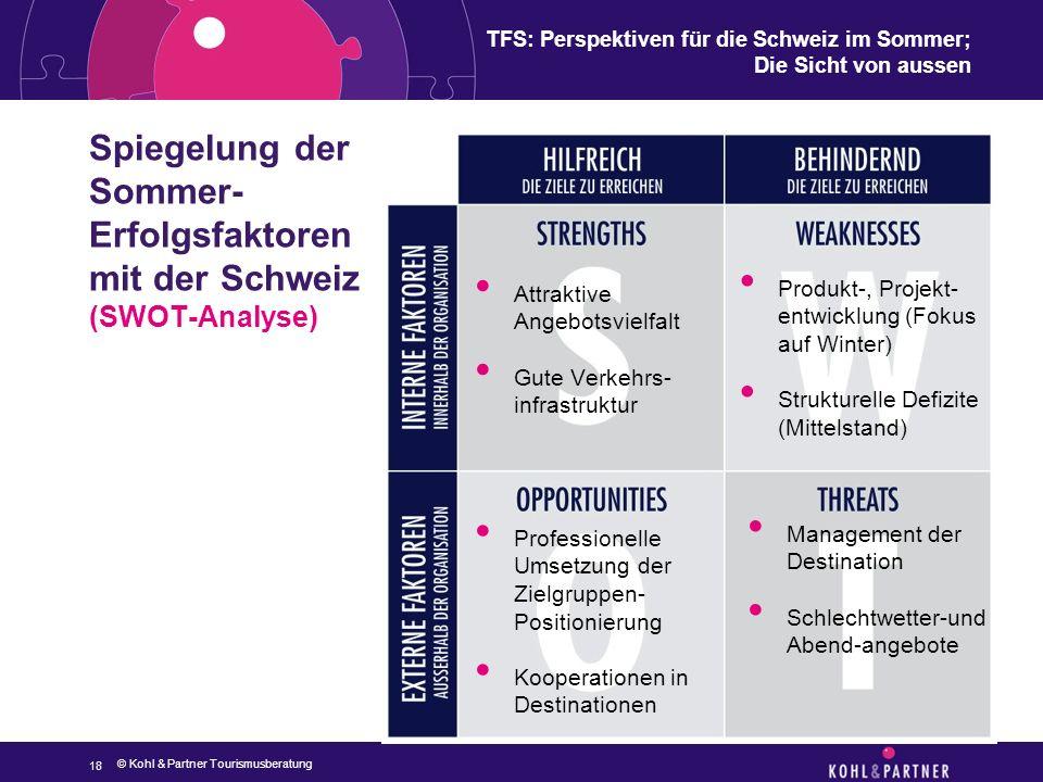 TFS: Perspektiven für die Schweiz im Sommer; Die Sicht von aussen 18 © Kohl & Partner Tourismusberatung Spiegelung der Sommer- Erfolgsfaktoren mit der