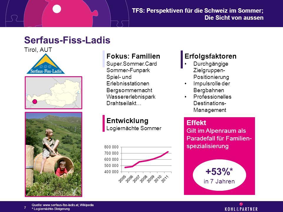 TFS: Perspektiven für die Schweiz im Sommer; Die Sicht von aussen Serfaus-Fiss-Ladis Tirol, AUT 7 Fokus: Familien Super.Sommer.Card Sommer-Funpark Spi