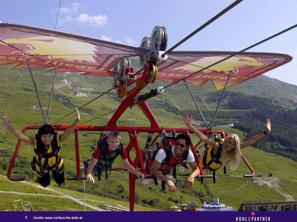 TFS: Perspektiven für die Schweiz im Sommer; Die Sicht von aussen 8 Quelle: www.serfaus-fiss-ladis.at
