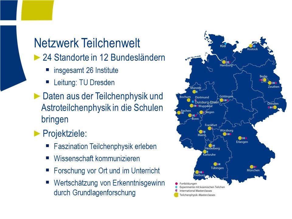 Netzwerk Teilchenwelt ► 24 Standorte in 12 Bundesländern  insgesamt 26 Institute  Leitung: TU Dresden ► Daten aus der Teilchenphysik und Astroteilch