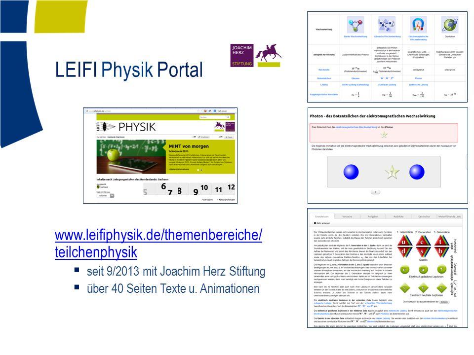 LEIFI Physik Portal www.leifiphysik.de/themenbereiche/ teilchenphysik  seit 9/2013 mit Joachim Herz Stiftung  über 40 Seiten Texte u. Animationen