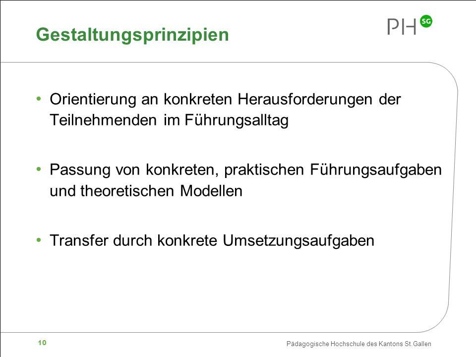 Pädagogische Hochschule des Kantons St.Gallen 10 Gestaltungsprinzipien Orientierung an konkreten Herausforderungen der Teilnehmenden im Führungsalltag