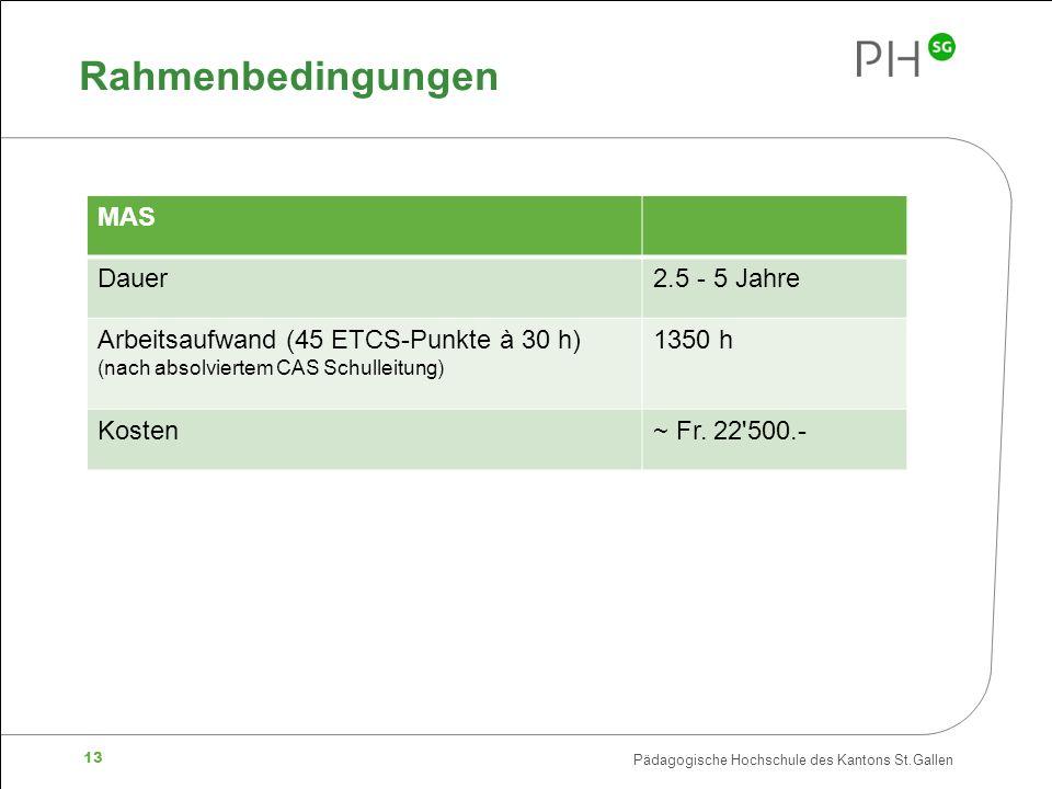Pädagogische Hochschule des Kantons St.Gallen 13 Rahmenbedingungen MAS Dauer2.5 - 5 Jahre Arbeitsaufwand (45 ETCS-Punkte à 30 h) (nach absolviertem CAS Schulleitung) 1350 h Kosten~ Fr.