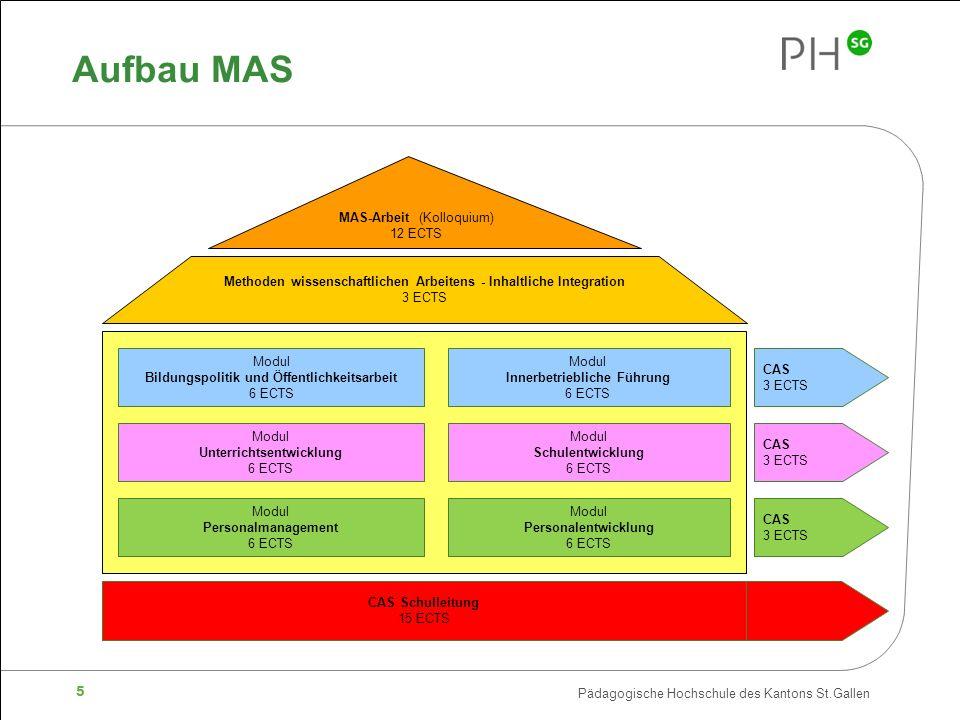 Pädagogische Hochschule des Kantons St.Gallen 5 Aufbau MAS MAS-Arbeit (Kolloquium) 12 ECTS Methoden wissenschaftlichen Arbeitens - Inhaltliche Integra