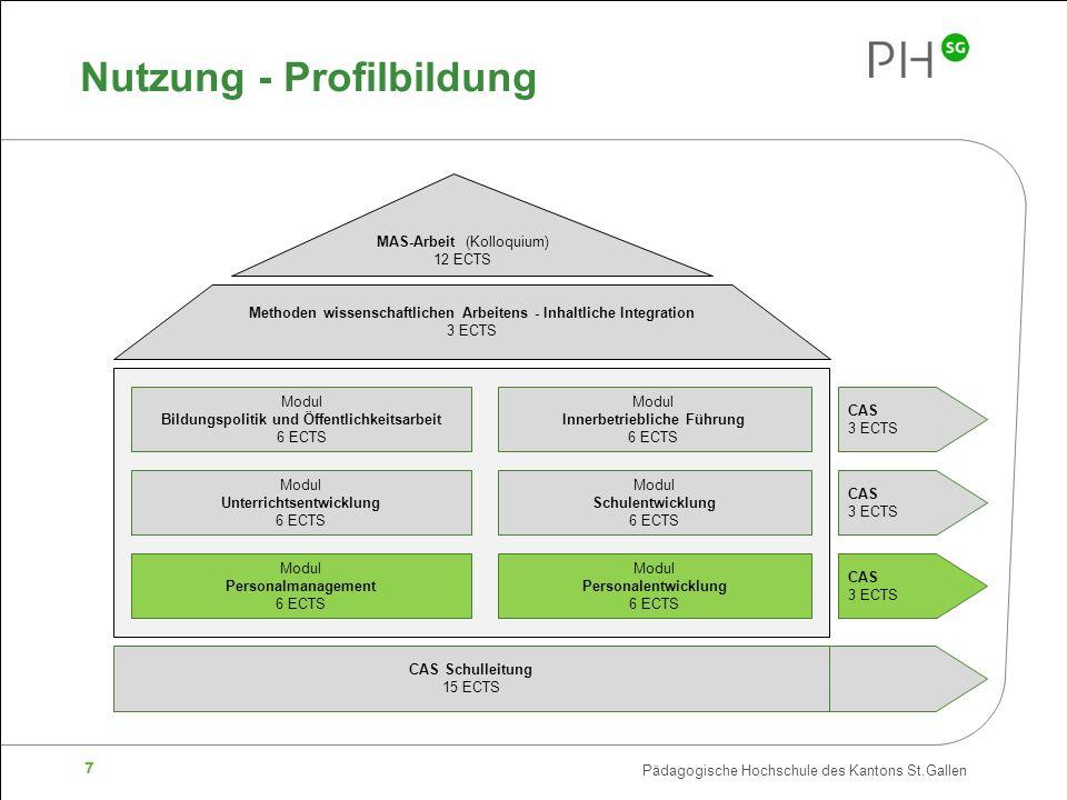 Pädagogische Hochschule des Kantons St.Gallen 7 Nutzung - Profilbildung MAS-Arbeit (Kolloquium) 12 ECTS Methoden wissenschaftlichen Arbeitens - Inhalt