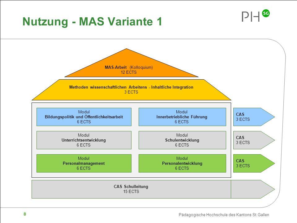 Pädagogische Hochschule des Kantons St.Gallen 8 Nutzung - MAS Variante 1 MAS-Arbeit (Kolloquium) 12 ECTS Methoden wissenschaftlichen Arbeitens - Inhal