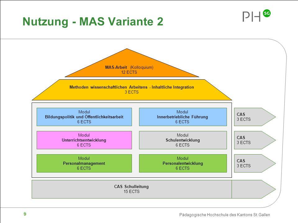 Pädagogische Hochschule des Kantons St.Gallen 9 Nutzung - MAS Variante 2 MAS-Arbeit (Kolloquium) 12 ECTS Methoden wissenschaftlichen Arbeitens - Inhal
