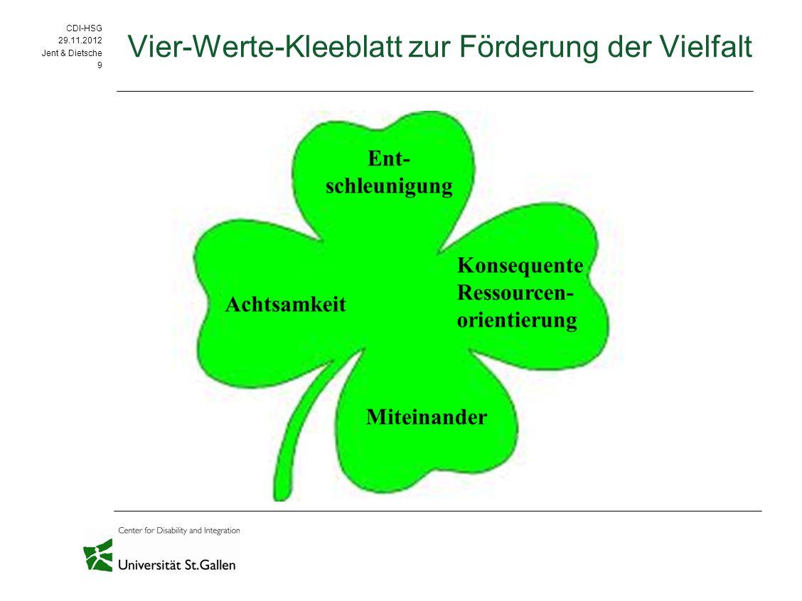 CDI-HSG 09.09.11 CDI-HSG 29.11.2012 Jent & Dietsche 9 Vier-Werte-Kleeblatt zur Förderung der Vielfalt