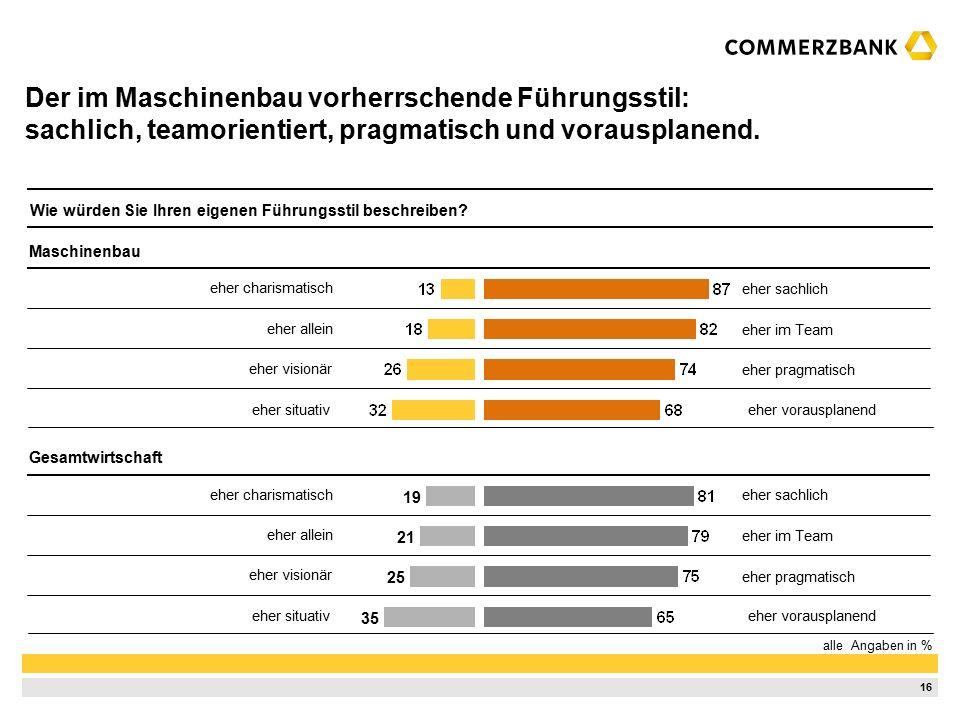16 Der im Maschinenbau vorherrschende Führungsstil: sachlich, teamorientiert, pragmatisch und vorausplanend.
