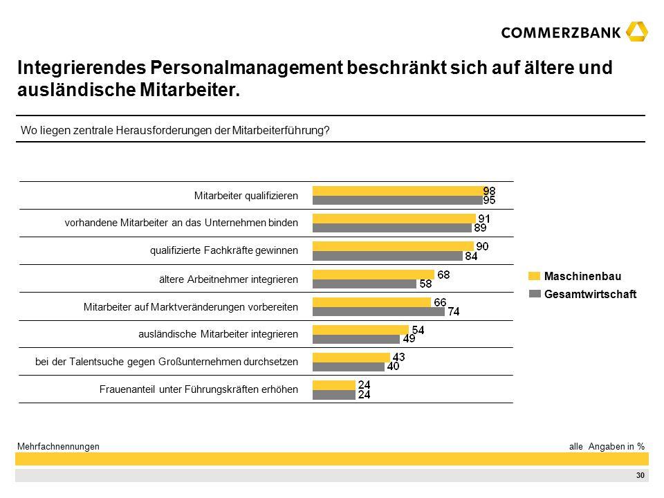 30 Integrierendes Personalmanagement beschränkt sich auf ältere und ausländische Mitarbeiter.