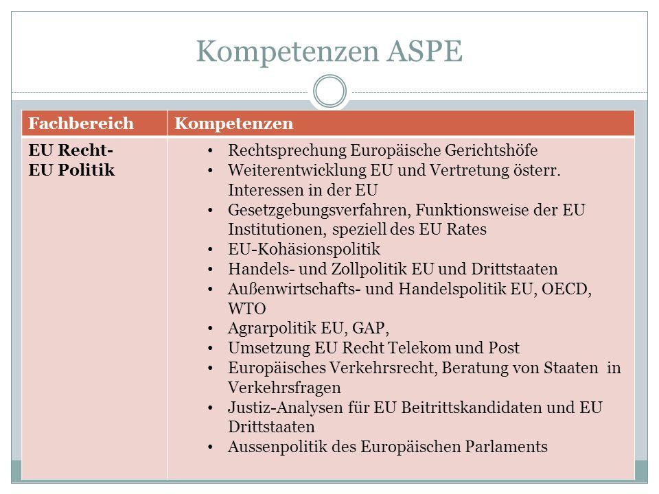 Kompetenzen ASPE ASPE Büro, Reitschulgasse 2, 1010 Wien FachbereichKompetenzen EU Recht- EU Politik Rechtsprechung Europäische Gerichtshöfe Weiterentwicklung EU und Vertretung österr.