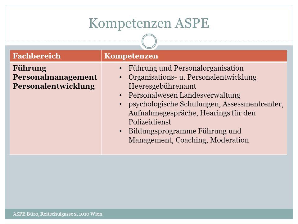 Kompetenzen ASPE ASPE Büro, Reitschulgasse 2, 1010 Wien FachbereichKompetenzen Führung Personalmanagement Personalentwicklung Führung und Personalorganisation Organisations- u.