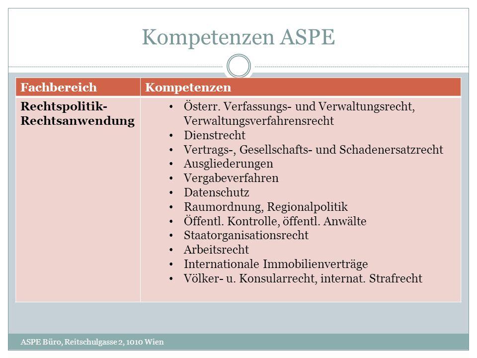 Kompetenzen ASPE ASPE Büro, Reitschulgasse 2, 1010 Wien FachbereichKompetenzen Rechtspolitik- Rechtsanwendung Österr. Verfassungs- und Verwaltungsrech