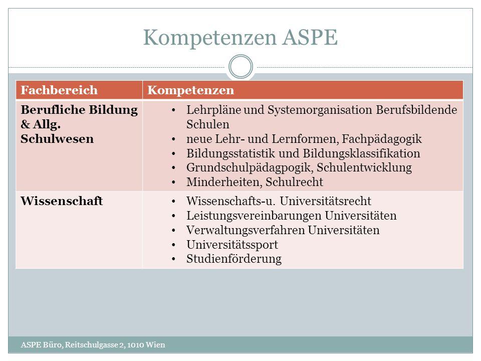 Kompetenzen ASPE ASPE Büro, Reitschulgasse 2, 1010 Wien FachbereichKompetenzen Berufliche Bildung & Allg.