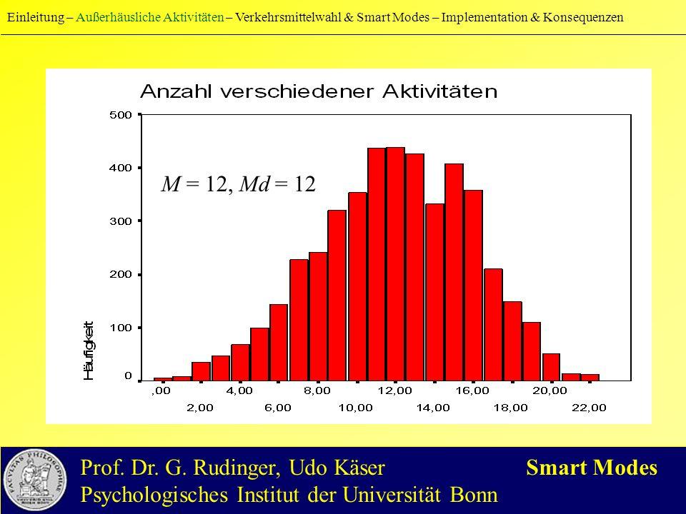 M = 12, Md = 12 Einleitung – Außerhäusliche Aktivitäten – Verkehrsmittelwahl & Smart Modes – Implementation & Konsequenzen Prof.
