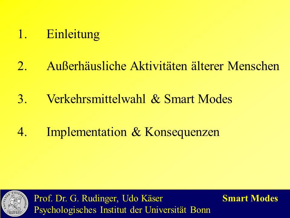 Gruppe I (17,7%) : Einleitung – Außerhäusliche Aktivitäten – Verkehrsmittelwahl & Smart Modes – Implementation & Konsequenzen Prof.