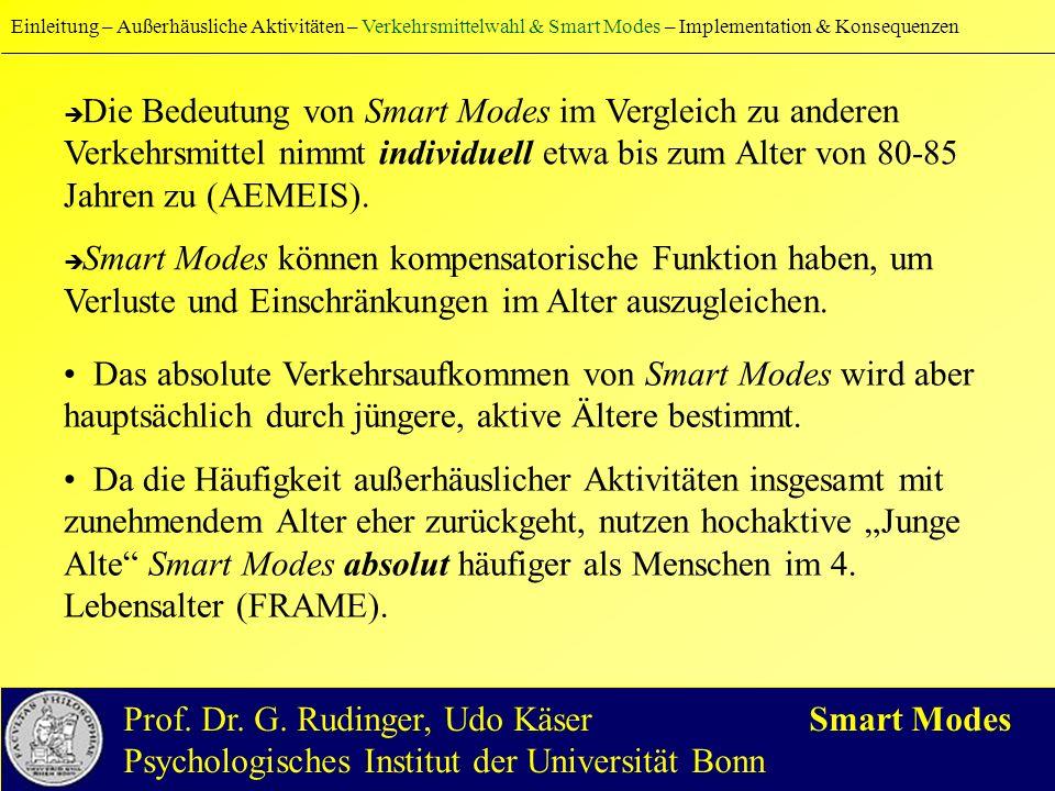  Die Bedeutung von Smart Modes im Vergleich zu anderen Verkehrsmittel nimmt individuell etwa bis zum Alter von 80-85 Jahren zu (AEMEIS).