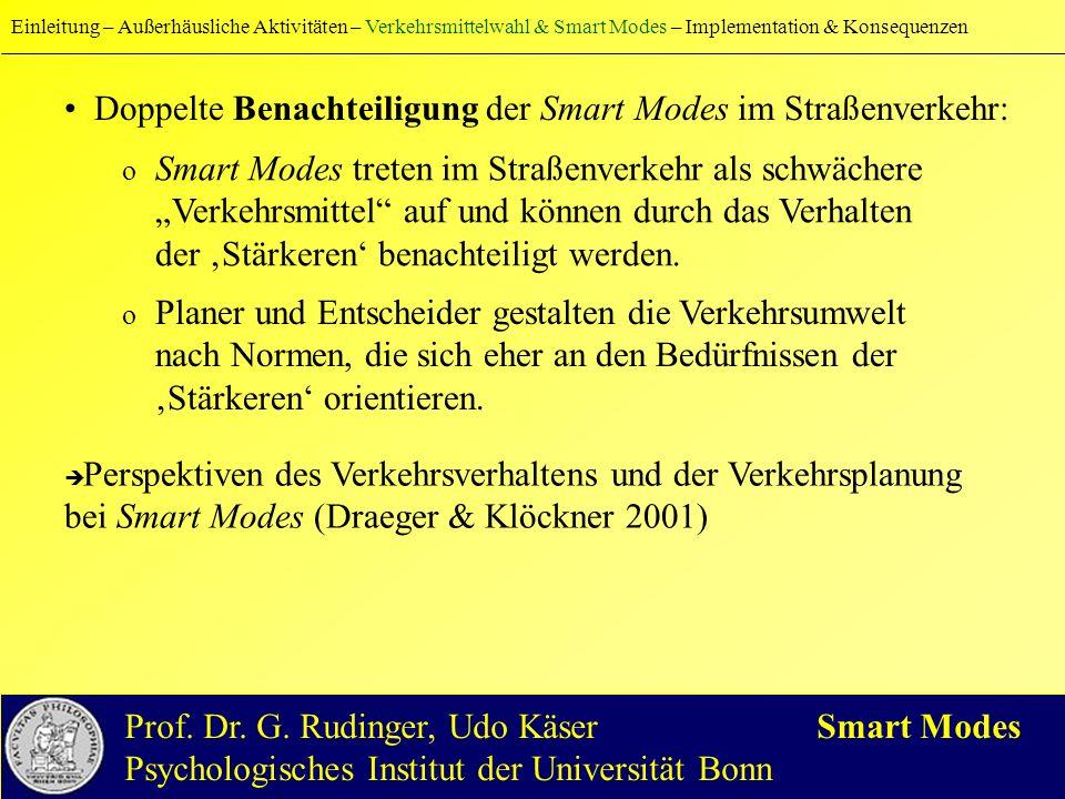 Doppelte Benachteiligung der Smart Modes im Straßenverkehr: Einleitung – Außerhäusliche Aktivitäten – Verkehrsmittelwahl & Smart Modes – Implementation & Konsequenzen Prof.