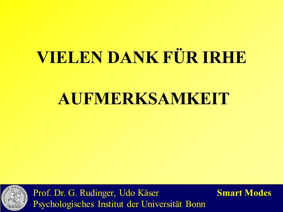 VIELEN DANK FÜR IRHE AUFMERKSAMKEIT Prof.Dr. G.