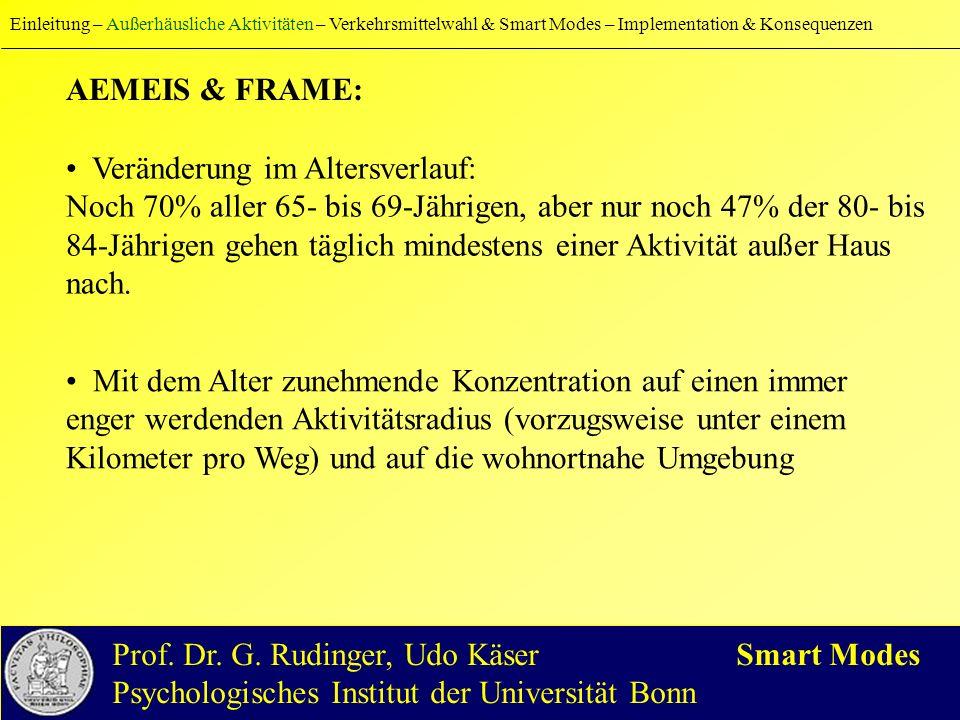 M = 439, Md = 404 FRAME: Einleitung – Außerhäusliche Aktivitäten – Verkehrsmittelwahl & Smart Modes – Implementation & Konsequenzen Prof.