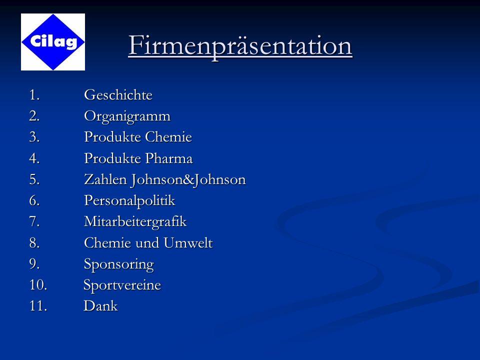 Firmenpräsentation 1. Geschichte 2. Organigramm 3.