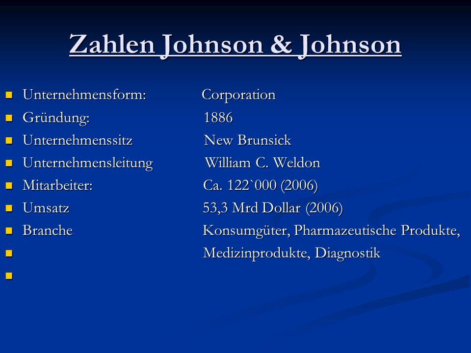 Zahlen Johnson & Johnson Unternehmensform: Corporation Unternehmensform: Corporation Gründung: 1886 Gründung: 1886 Unternehmenssitz New Brunsick Unternehmenssitz New Brunsick Unternehmensleitung William C.