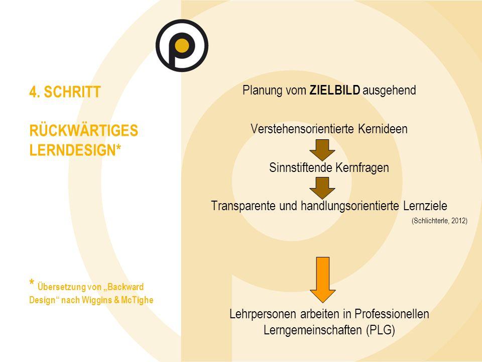 """4. SCHRITT RÜCKWÄRTIGES LERNDESIGN* * Übersetzung von """"Backward Design"""" nach Wiggins & McTighe Planung vom ZIELBILD ausgehend Verstehensorientierte Ke"""