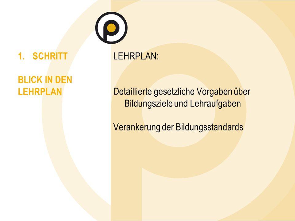 LEHRPLAN: Detaillierte gesetzliche Vorgaben über Bildungsziele und Lehraufgaben Verankerung der Bildungsstandards 1.SCHRITT BLICK IN DEN LEHRPLAN