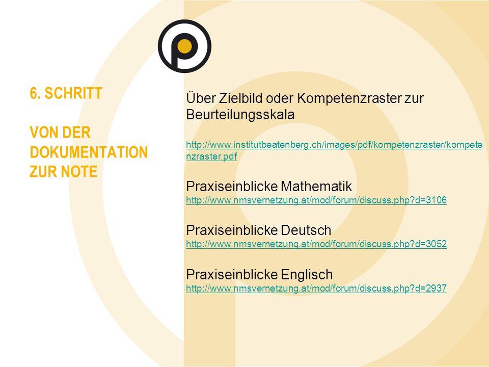 6. SCHRITT VON DER DOKUMENTATION ZUR NOTE Über Zielbild oder Kompetenzraster zur Beurteilungsskala http://www.institutbeatenberg.ch/images/pdf/kompete