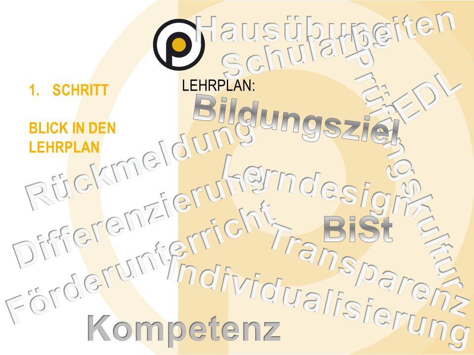 LEHRPLAN: 1.SCHRITT BLICK IN DEN LEHRPLAN