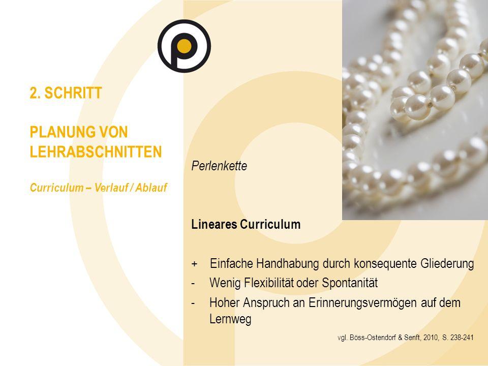 Perlenkette Lineares Curriculum + Einfache Handhabung durch konsequente Gliederung -Wenig Flexibilität oder Spontanität -Hoher Anspruch an Erinnerungsvermögen auf dem Lernweg 2.