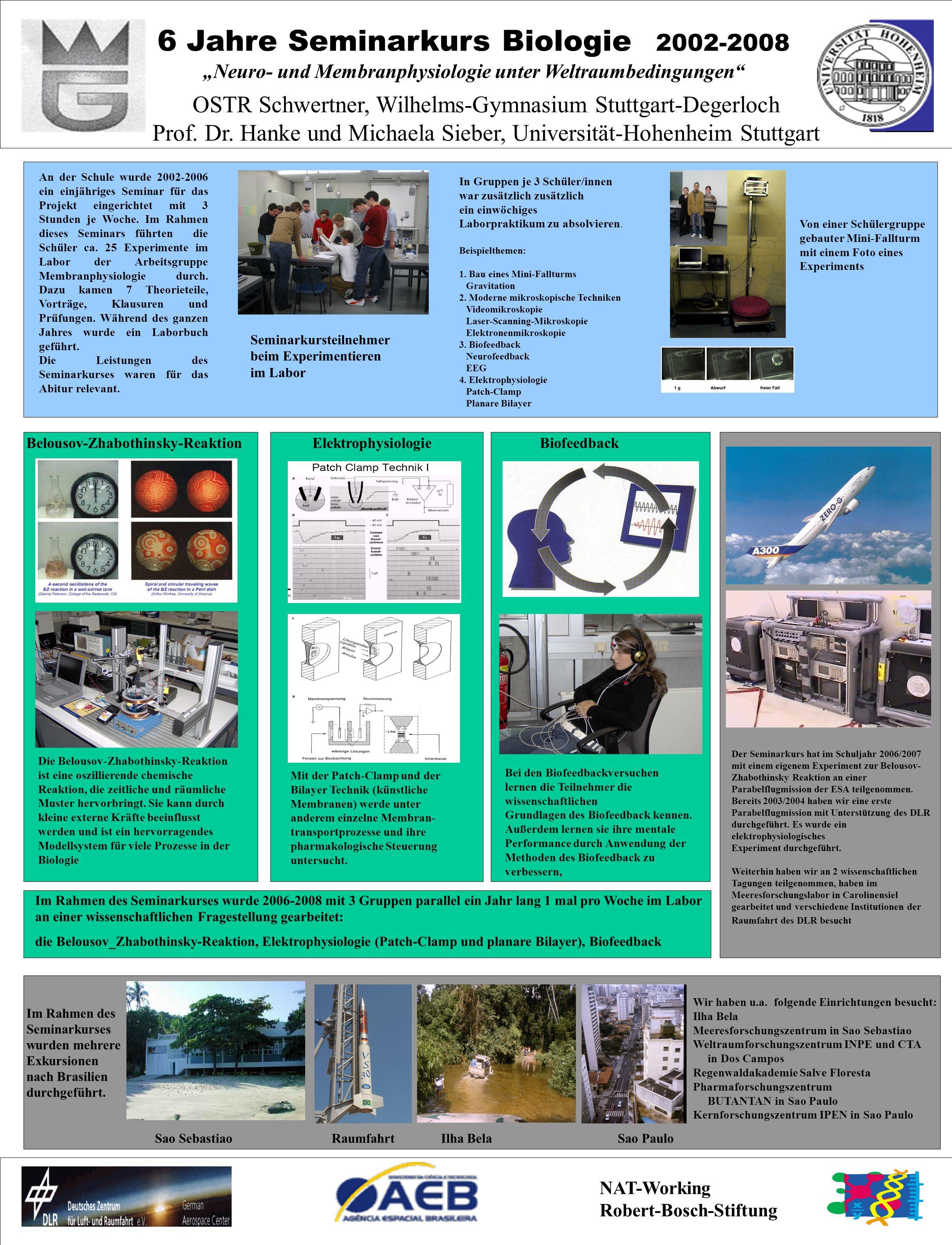 """6 Jahre Seminarkurs Biologie 2002-2008 """"Neuro- und Membranphysiologie unter Weltraumbedingungen OSTR Schwertner, Wilhelms-Gymnasium Stuttgart-Degerloch Prof."""