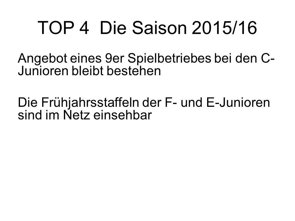 TOP 4 Die Saison 2015/16 Angebot eines 9er Spielbetriebes bei den C- Junioren bleibt bestehen Die Frühjahrsstaffeln der F- und E-Junioren sind im Netz einsehbar