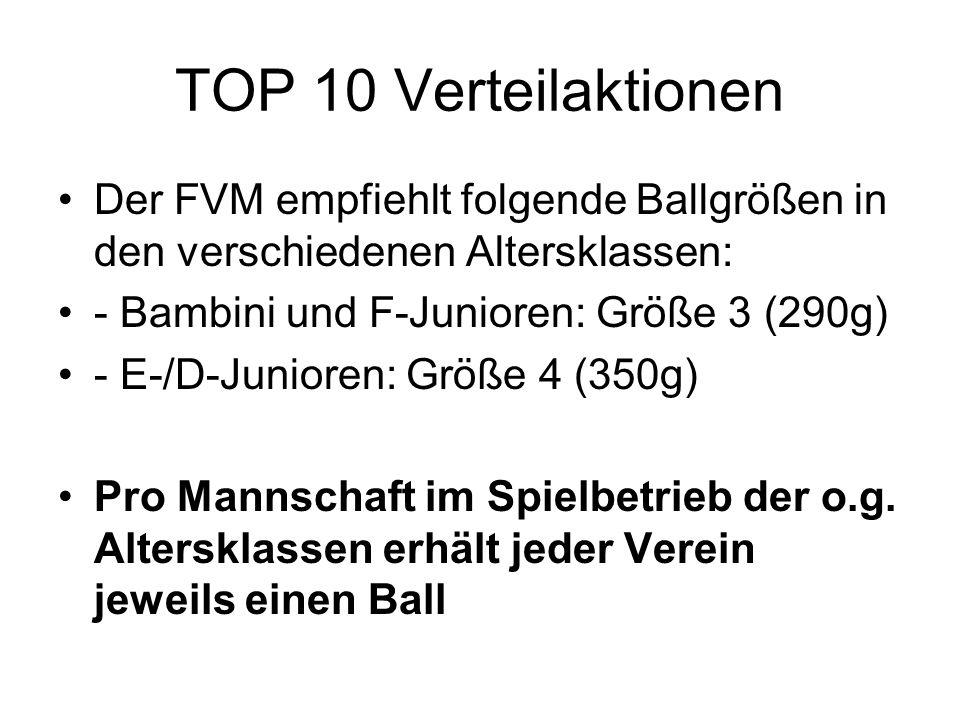 TOP 10 Verteilaktionen Der FVM empfiehlt folgende Ballgrößen in den verschiedenen Altersklassen: - Bambini und F-Junioren: Größe 3 (290g) - E-/D-Junioren: Größe 4 (350g) Pro Mannschaft im Spielbetrieb der o.g.