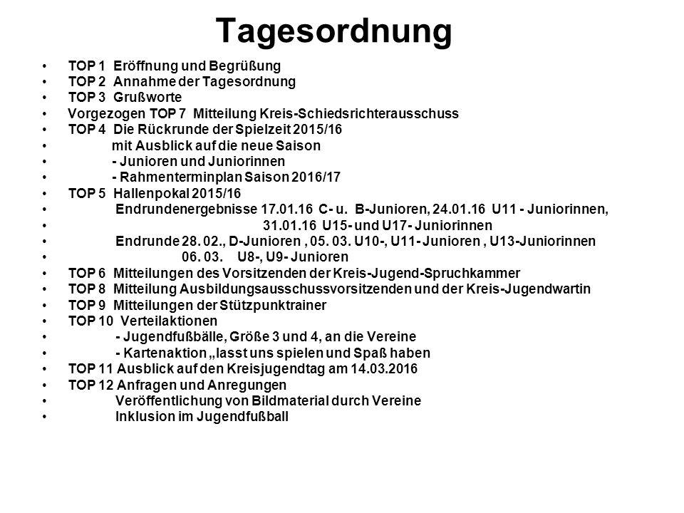 Tagesordnung TOP 1 Eröffnung und Begrüßung TOP 2 Annahme der Tagesordnung TOP 3 Grußworte Vorgezogen TOP 7 Mitteilung Kreis-Schiedsrichterausschuss TOP 4 Die Rückrunde der Spielzeit 2015/16 mit Ausblick auf die neue Saison - Junioren und Juniorinnen - Rahmenterminplan Saison 2016/17 TOP 5 Hallenpokal 2015/16 Endrundenergebnisse 17.01.16 C- u.