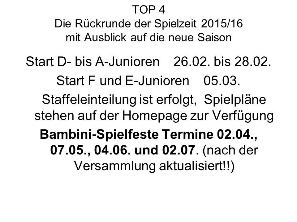 TOP 4 Die Rückrunde der Spielzeit 2015/16 mit Ausblick auf die neue Saison Start D- bis A-Junioren 26.02. bis 28.02. Start F und E-Junioren 05.03. Sta