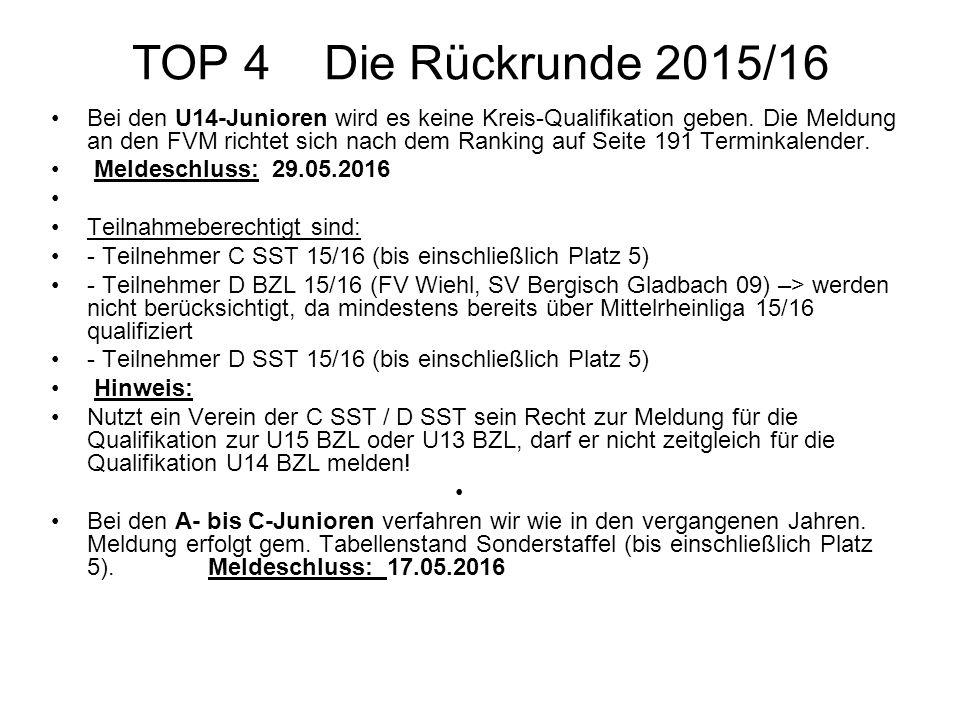 TOP 4 Die Rückrunde 2015/16 Bei den U14-Junioren wird es keine Kreis-Qualifikation geben. Die Meldung an den FVM richtet sich nach dem Ranking auf Sei