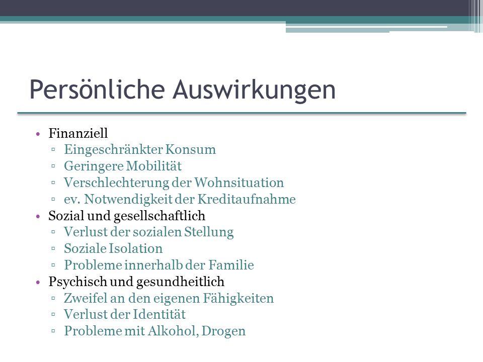 Persönliche Auswirkungen Finanziell ▫Eingeschränkter Konsum ▫Geringere Mobilität ▫Verschlechterung der Wohnsituation ▫ev. Notwendigkeit der Kreditaufn