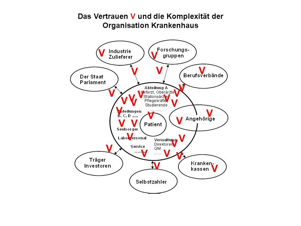 Das Vertrauen V und die Komplexität der Organisation Krankenhaus V V V V V V V V V V V V V V V V V V V V V V V VV V V V V