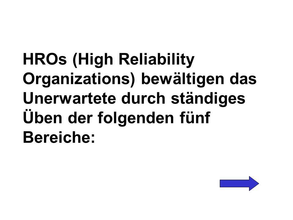 HROs (High Reliability Organizations) bewältigen das Unerwartete durch ständiges Üben der folgenden fünf Bereiche: