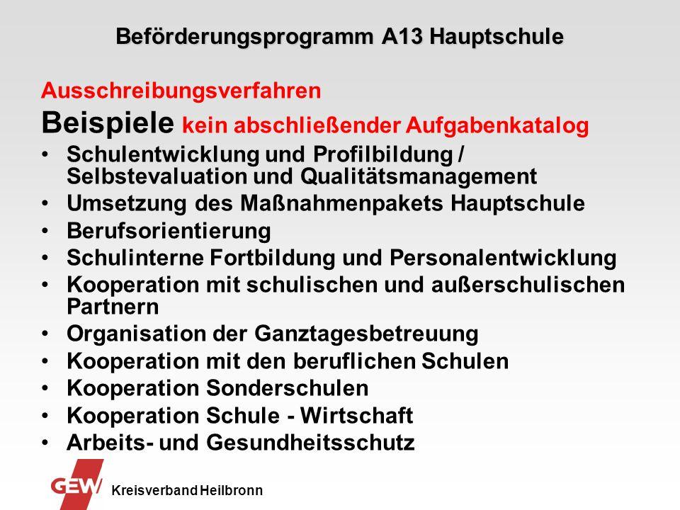 Beförderungsprogramm A13 Hauptschule Kreisverband Heilbronn Ausschreibungsverfahren Beispiele kein abschließender Aufgabenkatalog Schulentwicklung und