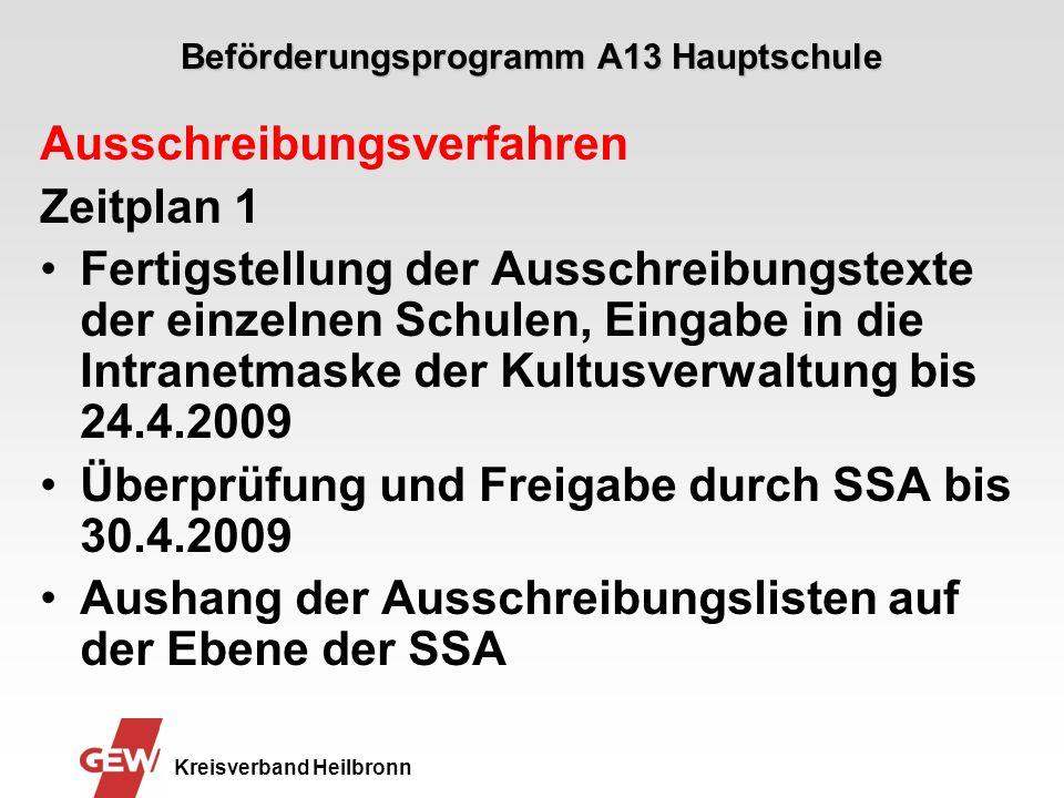 Beförderungsprogramm A13 Hauptschule Kreisverband Heilbronn Ausschreibungsverfahren Zeitplan 1 Fertigstellung der Ausschreibungstexte der einzelnen Schulen, Eingabe in die Intranetmaske der Kultusverwaltung bis 24.4.2009 Überprüfung und Freigabe durch SSA bis 30.4.2009 Aushang der Ausschreibungslisten auf der Ebene der SSA