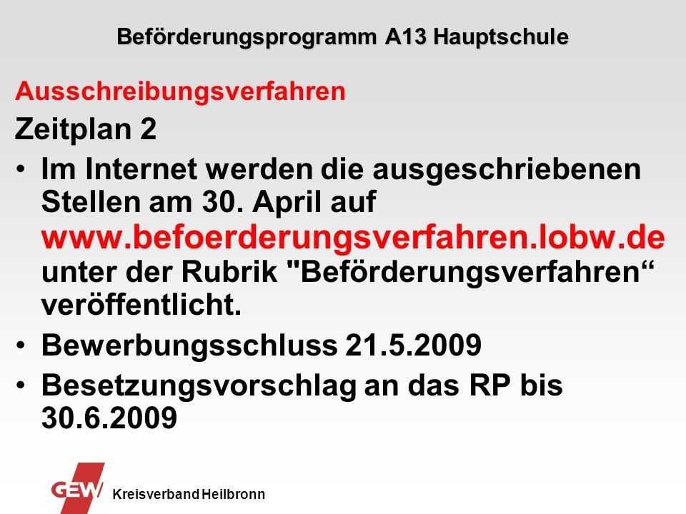 Ausschreibungsverfahren Zeitplan 2 Im Internet werden die ausgeschriebenen Stellen am 30.