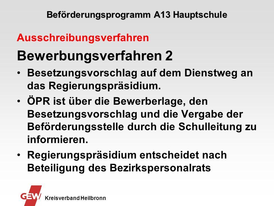 Beförderungsprogramm A13 Hauptschule Kreisverband Heilbronn Ausschreibungsverfahren Bewerbungsverfahren 2 Besetzungsvorschlag auf dem Dienstweg an das