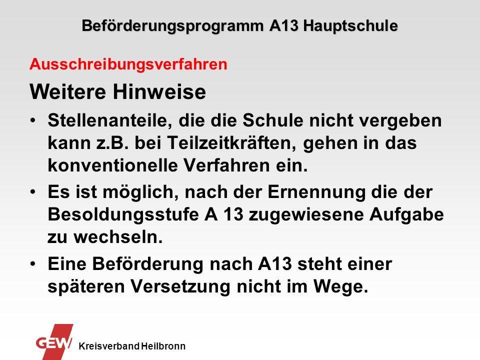 Beförderungsprogramm A13 Hauptschule Kreisverband Heilbronn Ausschreibungsverfahren Weitere Hinweise Stellenanteile, die die Schule nicht vergeben kan