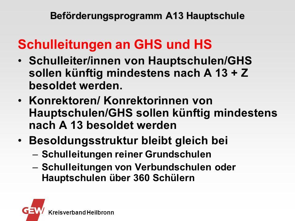Beförderungsprogramm A13 Hauptschule Kreisverband Heilbronn Schulleitungen an GHS und HS Schulleiter/innen von Hauptschulen/GHS sollen künftig mindest