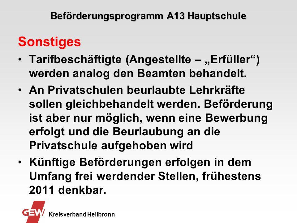 "Beförderungsprogramm A13 Hauptschule Kreisverband Heilbronn Sonstiges Tarifbeschäftigte (Angestellte – ""Erfüller ) werden analog den Beamten behandelt."