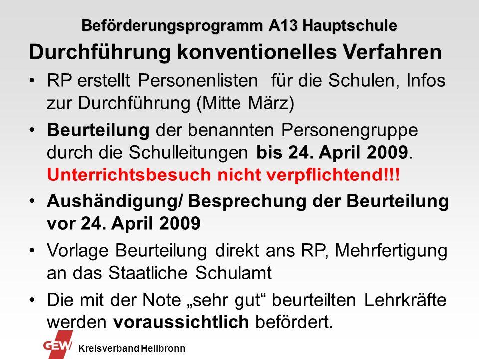 alle GHS-Lehrkräfte alle Anstellungsjahrgänge Beförderungsprogramm A13 Hauptschule Kreisverband Heilbronn Ausschreibungsverfahren Voraussetzungen